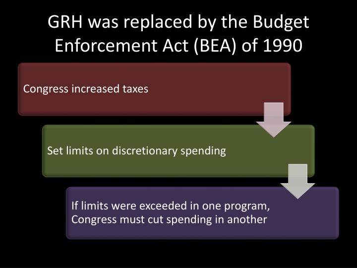 GRH was replaced by the Budget Enforcement Act (BEA) of 1990