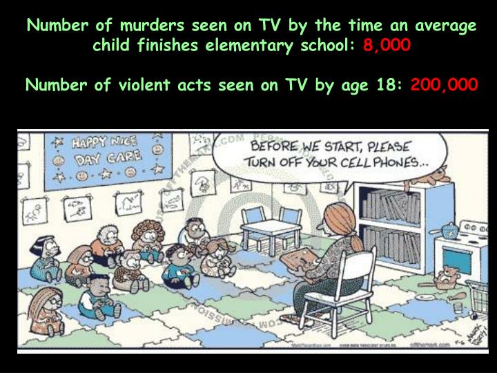 Number of murders seen on TV by the time an average child finishes elementary school: