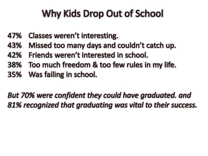 Why Kids Drop Out of School