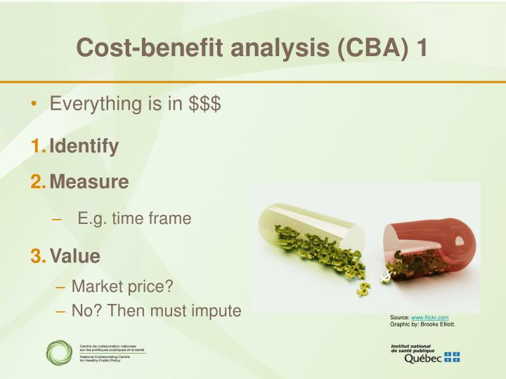 Cost-benefit analysis (CBA) 1
