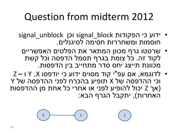 Question from midterm 2012