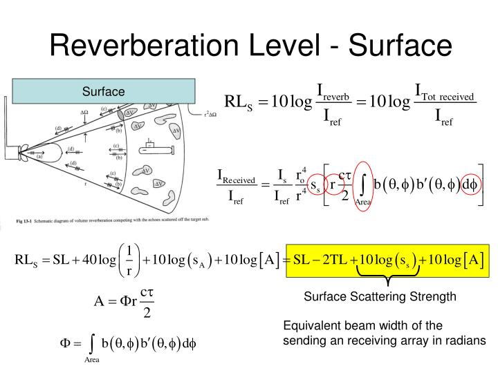 Reverberation Level - Surface