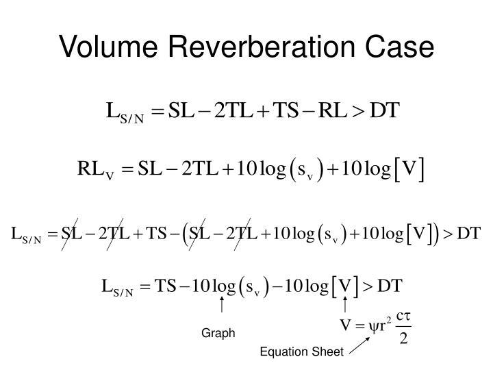 Volume Reverberation Case