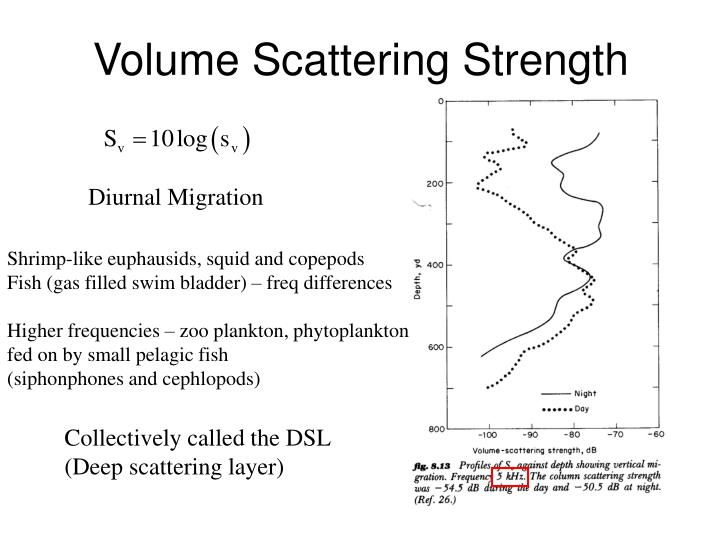 Volume Scattering Strength