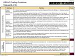 bravo drafting guidelines 2 of 2