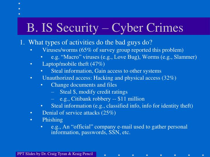 B. IS Security – Cyber Crimes