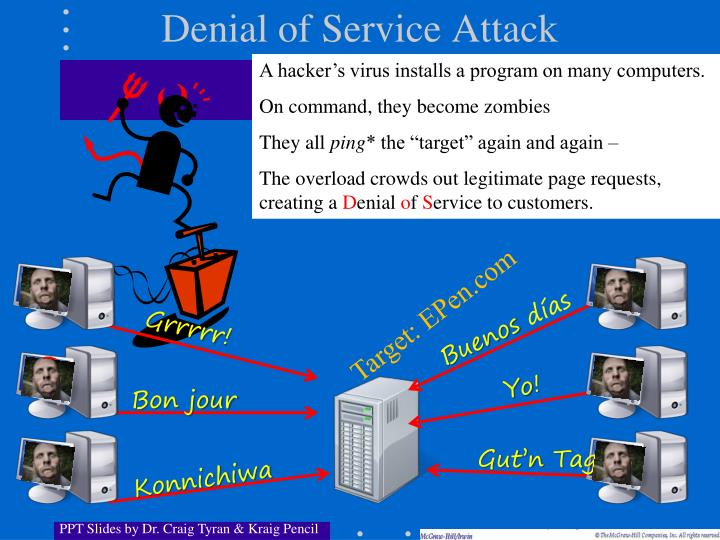 Denial of Service Attack