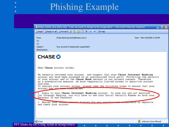 Phishing Example