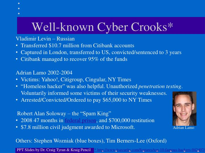 Well-known Cyber Crooks*