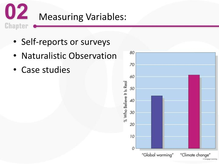 Measuring Variables: