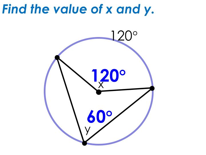 Find the value of x and