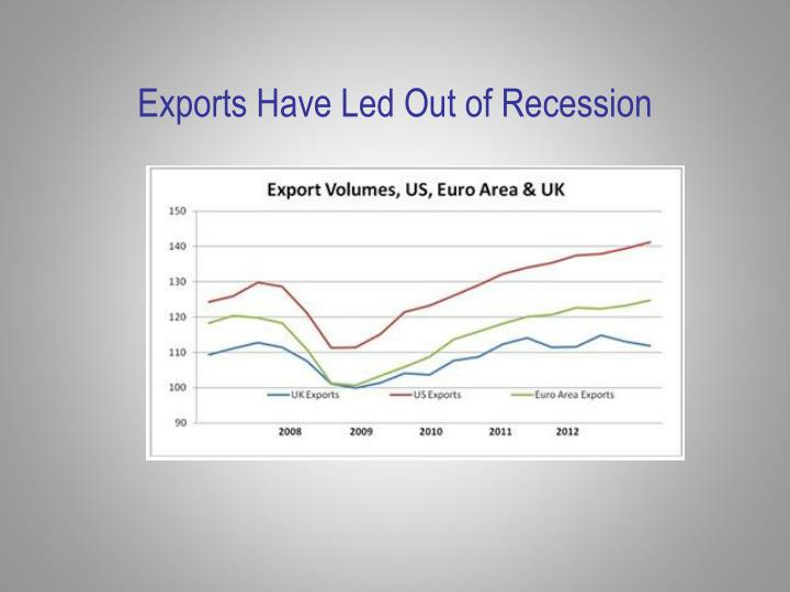 Exports Have Led Out of Recession