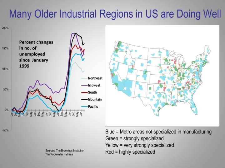 Many Older Industrial Regions in US are Doing Well