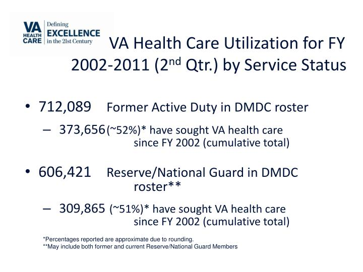 VA Health Care Utilization for FY 2002-2011 (2