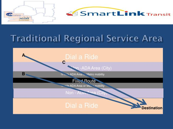 Traditional Regional Service Area