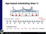 age based scheduling bias 1