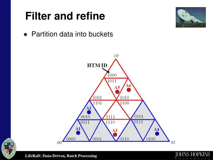 Filter and refine