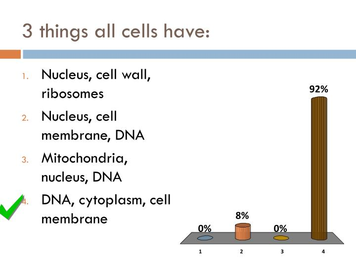 3 things all cells have: