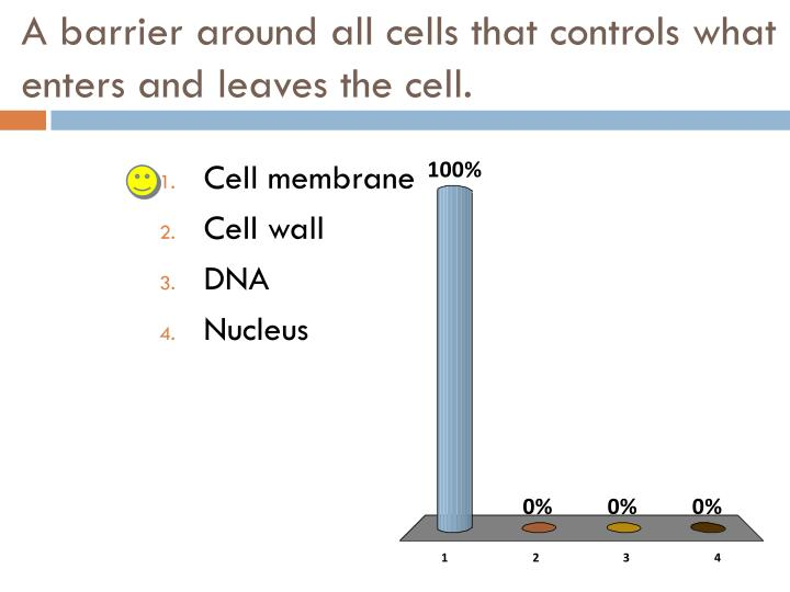 A barrier around all cells that controls what enters and leaves the cell.