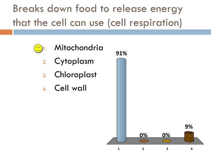 Breaks down food to release energy that the cell can use (cell respiration)