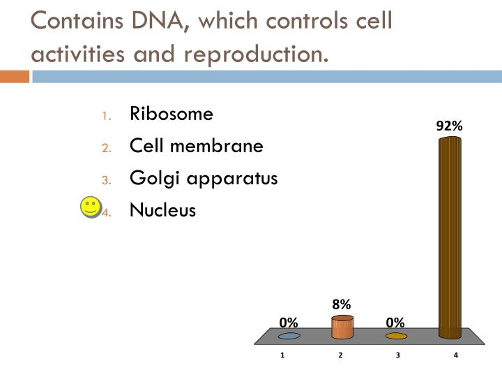 Contains DNA, which controls cell activities and reproduction.