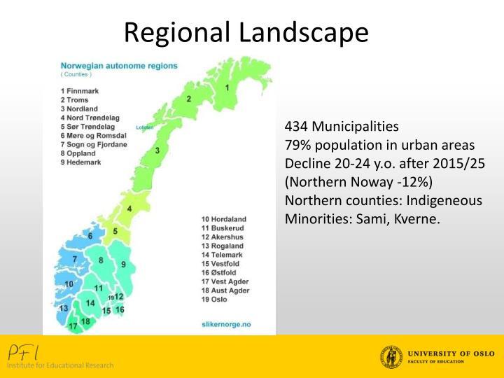 Regional Landscape