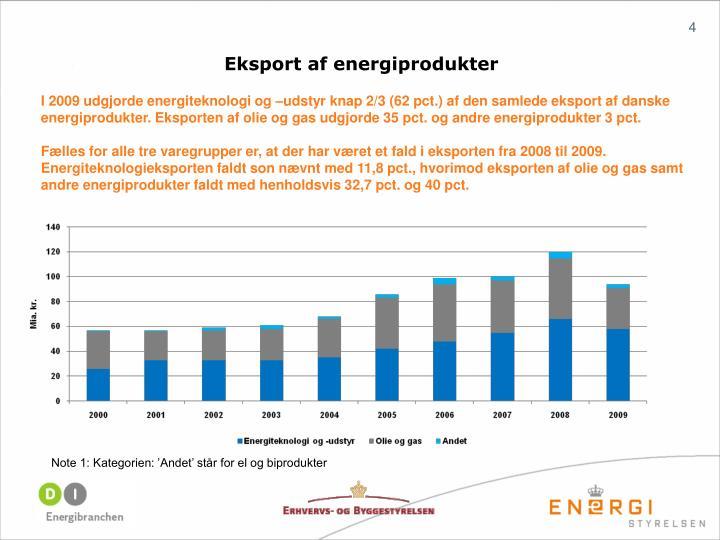 Eksport af energiprodukter
