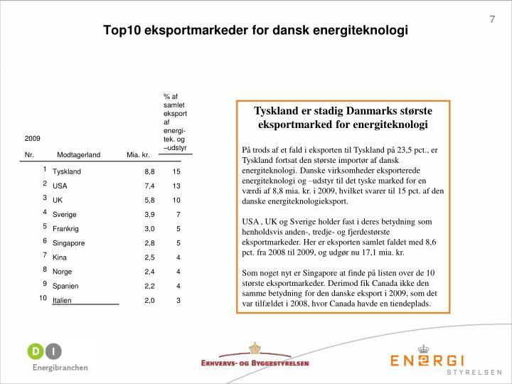 Top10 eksportmarkeder for dansk energiteknologi