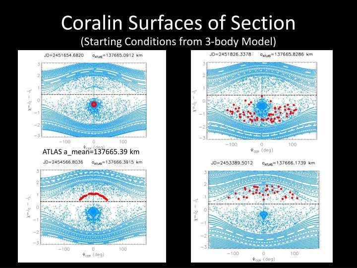 Coralin
