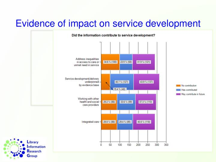 Evidence of impact on service development