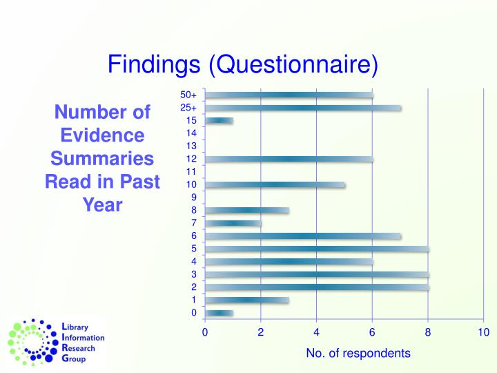 Findings (Questionnaire)