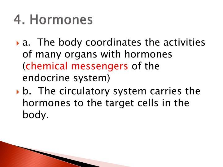 4. Hormones
