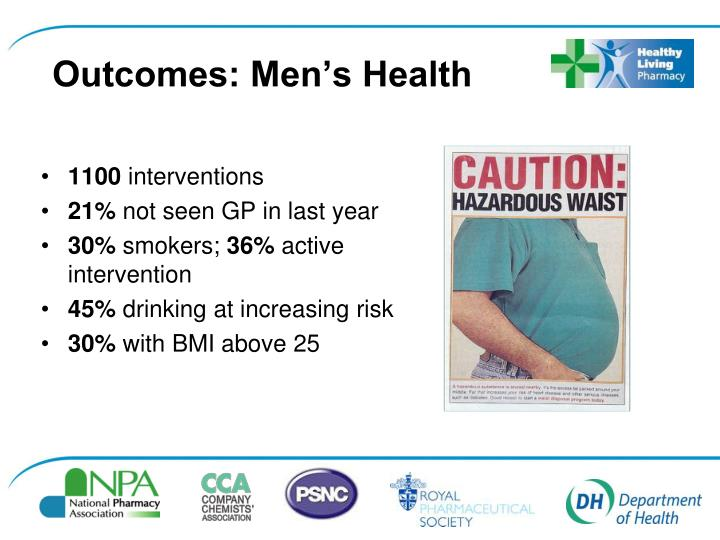 Outcomes: Men's Health