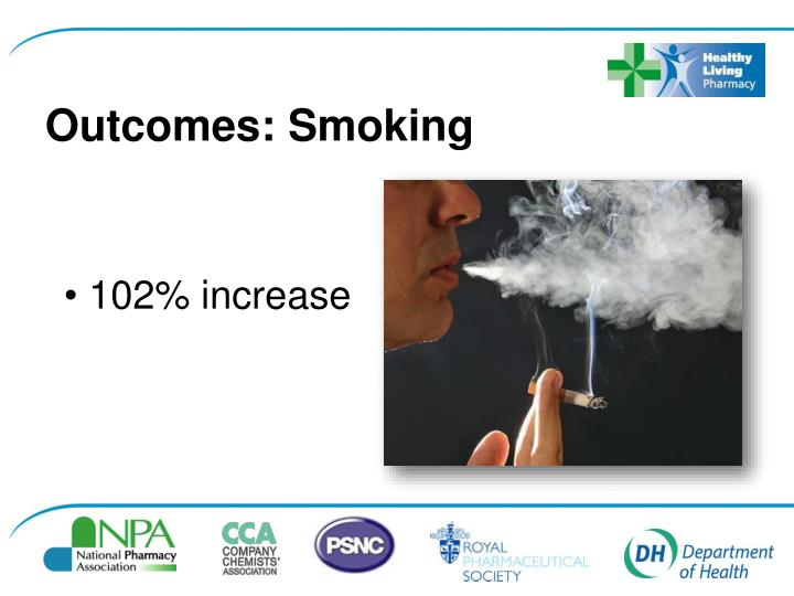 Outcomes: Smoking
