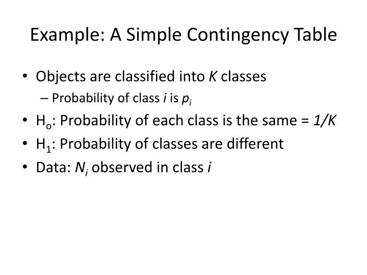 Example: A Simple Contingency Table