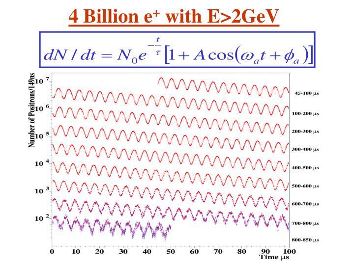 4 Billion e