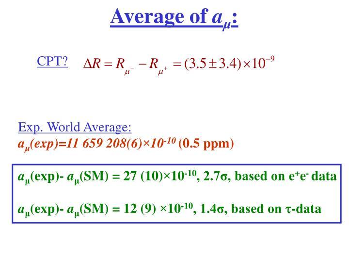 Average of