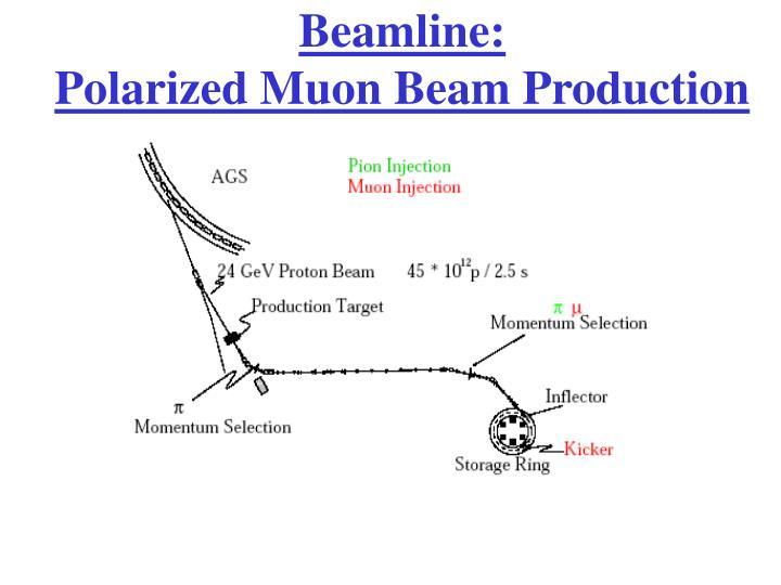 Beamline: