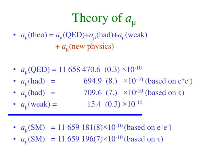 Theory of