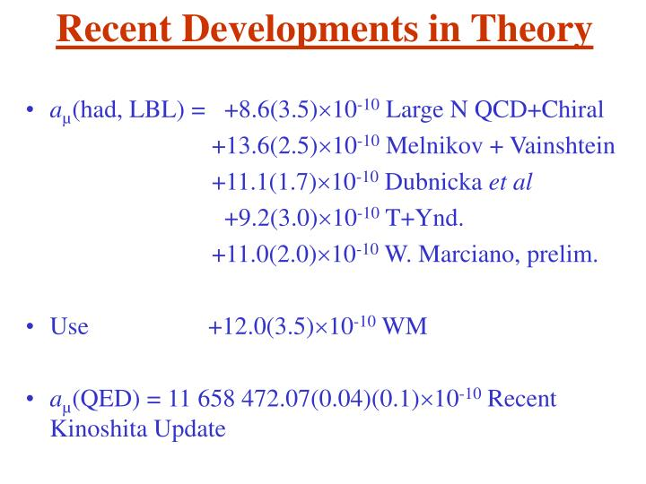 Recent Developments in Theory