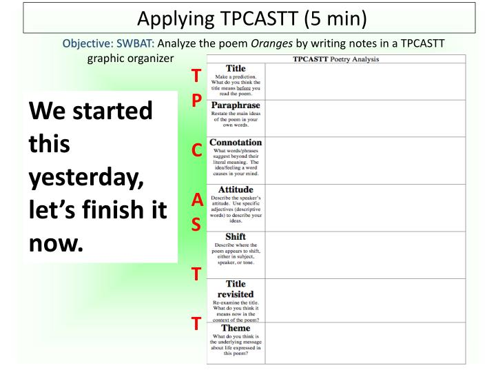 Applying TPCASTT (5 min)