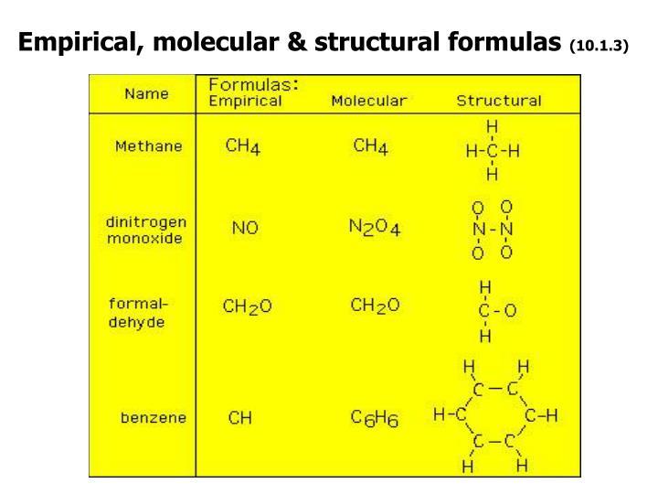 Empirical, molecular & structural formulas
