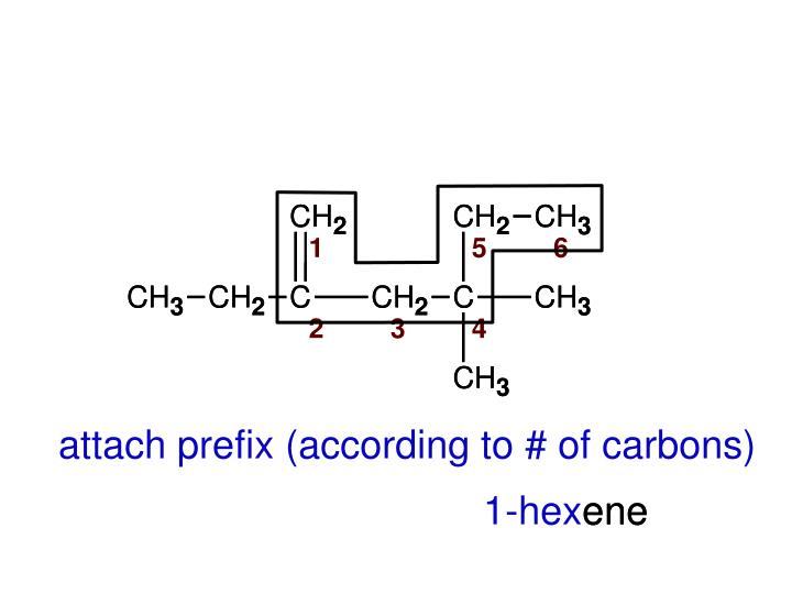 attach prefix (according to # of carbons)