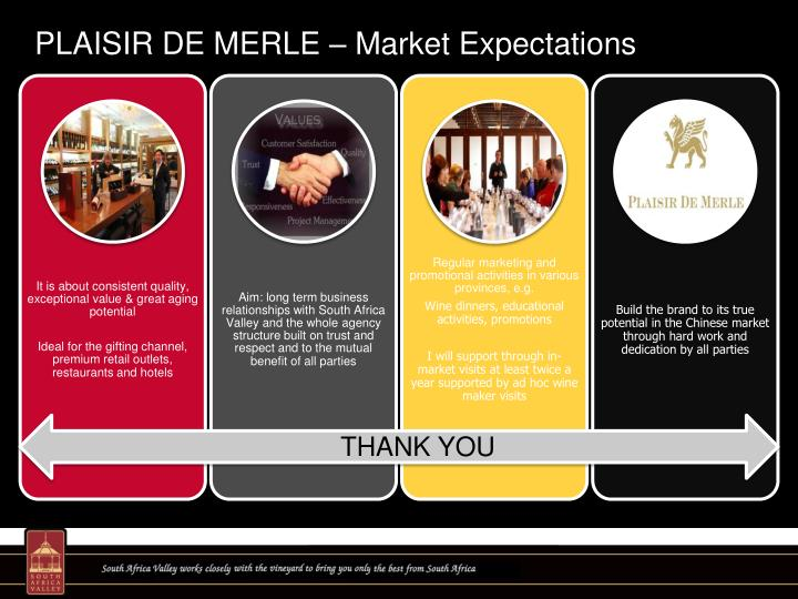 PLAISIR DE MERLE – Market Expectations