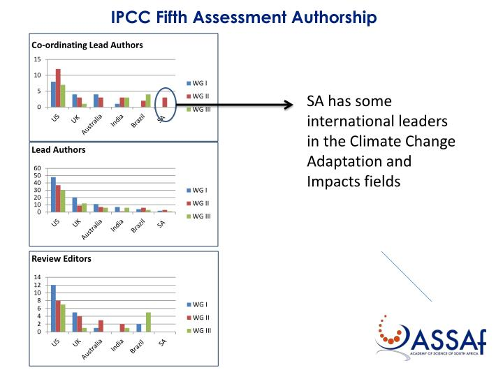 IPCC Fifth Assessment Authorship