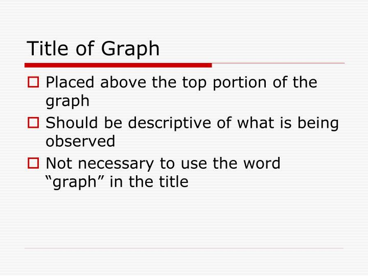 Title of Graph