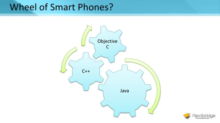 Wheel of Smart Phones?