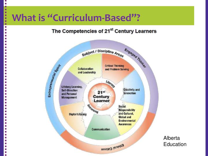 "What is ""Curriculum-Based""?"