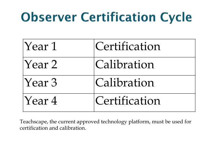Observer Certification Cycle
