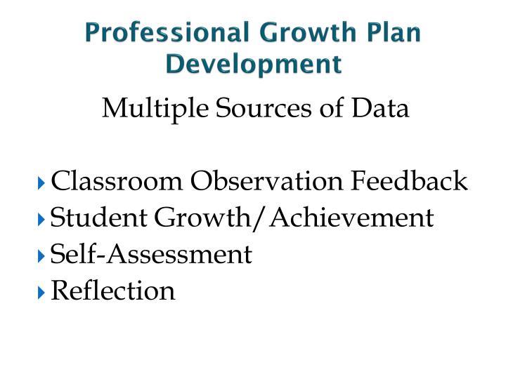 Professional Growth Plan Development